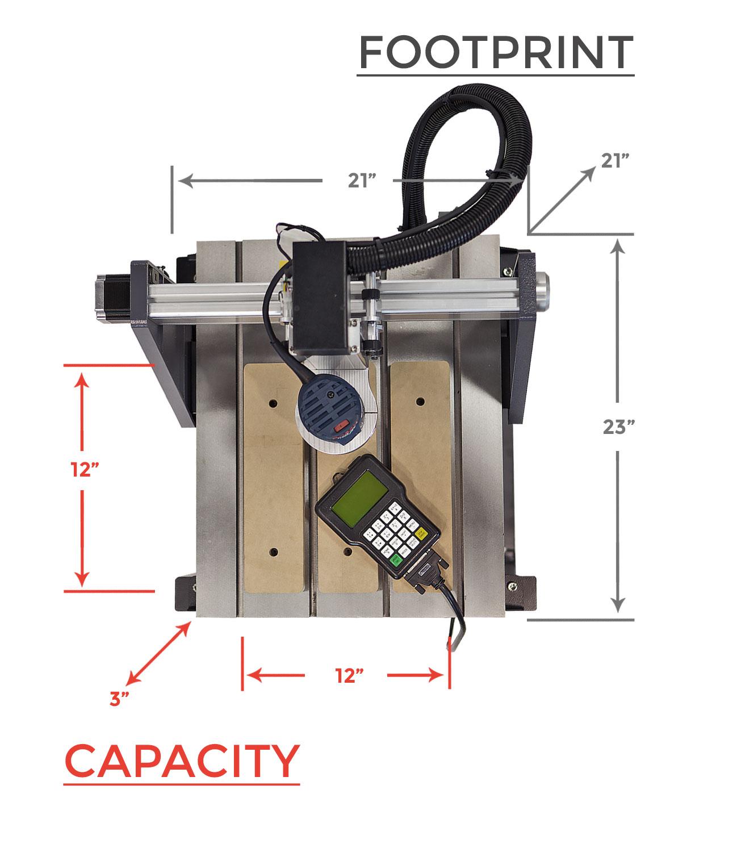 Axiom Hobby CNC